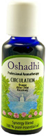 Synergy Blend Circulation Oshadhi